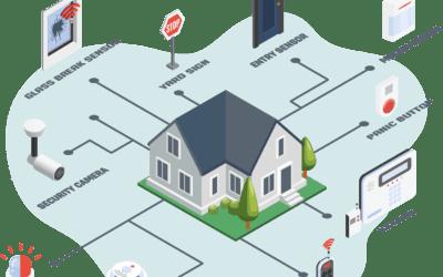 DIY Home Security Ideas